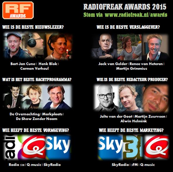 Stem op de genomineerden voor de RadioFreak Awards